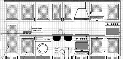План электрики для кухни